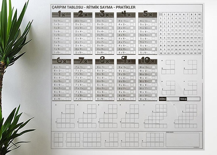 Çarpım Tablosu Manyetik Duvar Sticker Pano (105 x 100 cm)